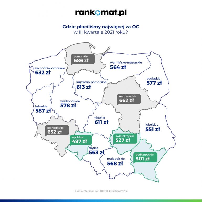 Ceny OC ciągle w dół - ostatnio tak tanio było w 2015 r. - infografika, gdzie płaciliśmy najwięcej za OC?